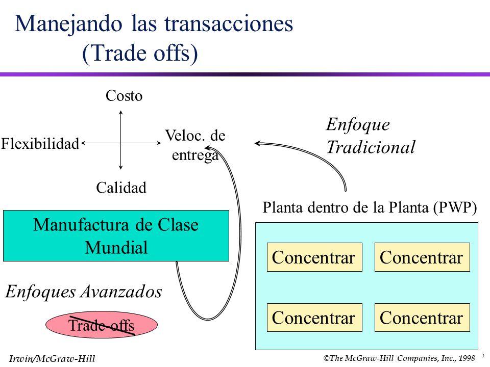 5 Manejando las transacciones (Trade offs) Costo Calidad Veloc. de entrega Flexibilidad Concentrar Planta dentro de la Planta (PWP) Enfoque Tradiciona