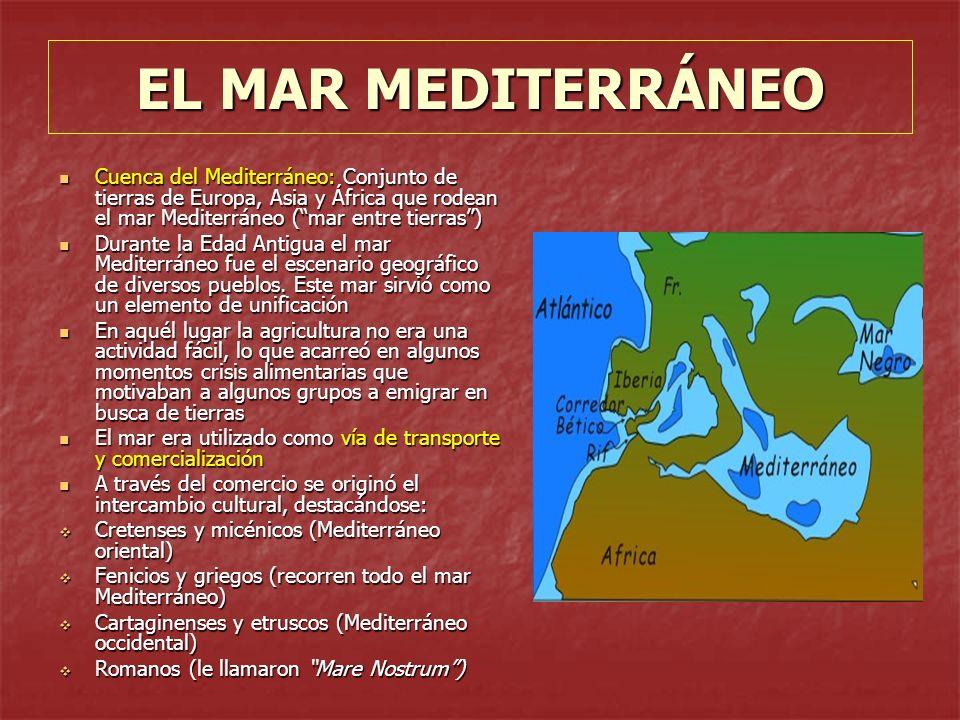 EL MAR MEDITERRÁNEO Cuenca del Mediterráneo: Conjunto de tierras de Europa, Asia y África que rodean el mar Mediterráneo (mar entre tierras) Cuenca de
