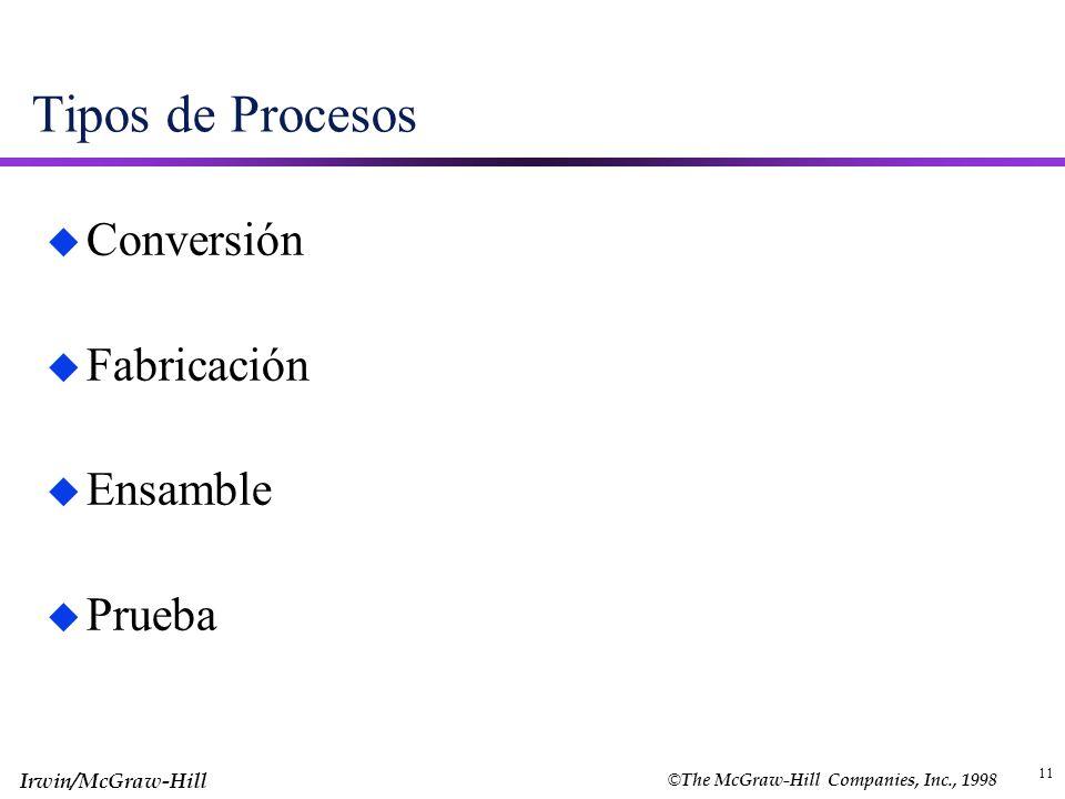 © The McGraw-Hill Companies, Inc., 1998 Irwin/McGraw-Hill 11 Tipos de Procesos u Conversión u Fabricación u Ensamble u Prueba