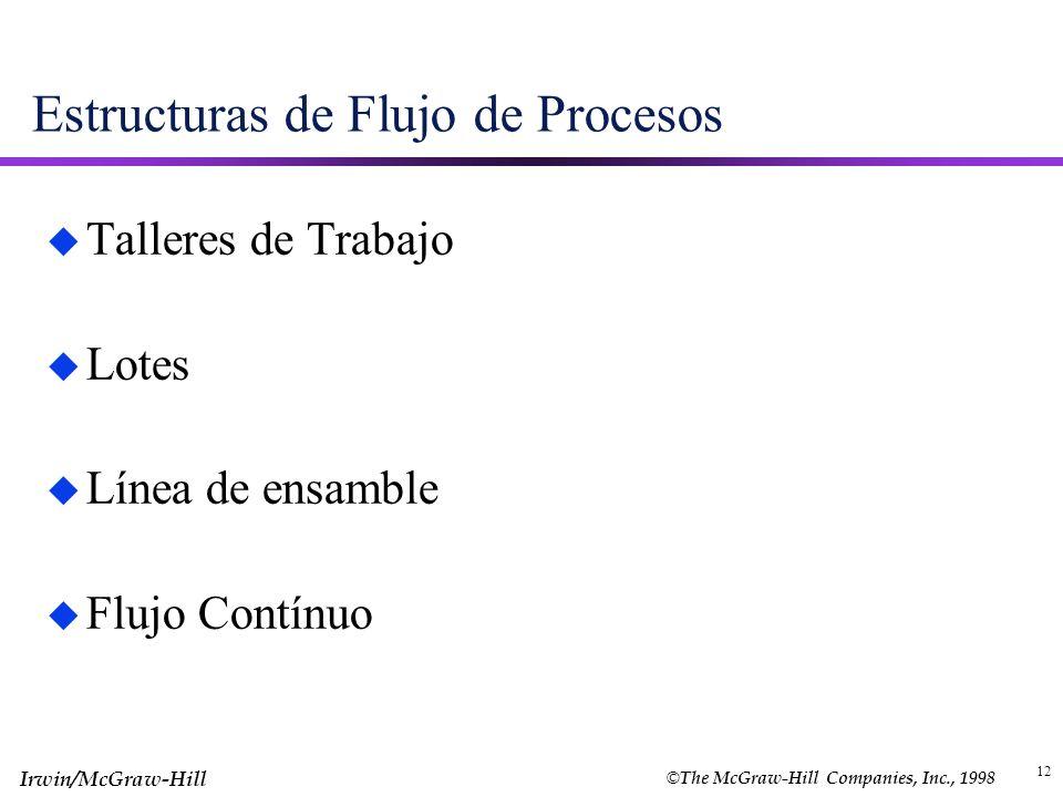© The McGraw-Hill Companies, Inc., 1998 Irwin/McGraw-Hill 12 Estructuras de Flujo de Procesos u Talleres de Trabajo u Lotes u Línea de ensamble u Fluj