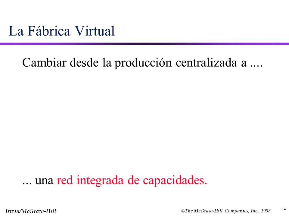 © The McGraw-Hill Companies, Inc., 1998 Irwin/McGraw-Hill 14 La Fábrica Virtual Cambiar desde la producción centralizada a....... una red integrada de
