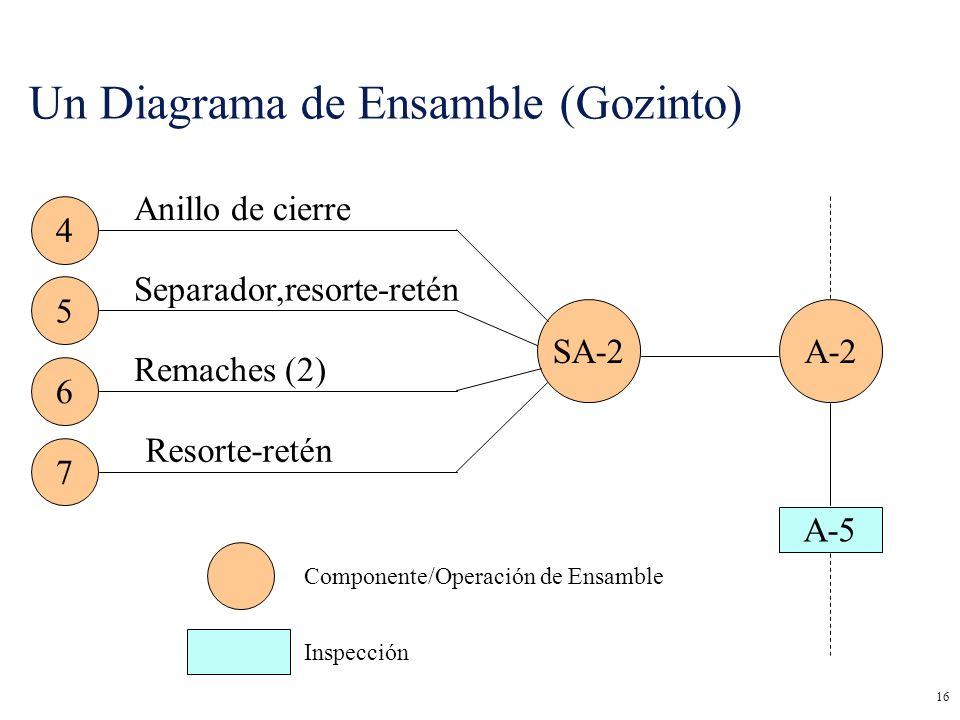 Un Diagrama de Ensamble (Gozinto) A-2SA-2 4 5 6 7 Anillo de cierre Separador,resorte-retén Remaches (2) Resorte-retén A-5 Componente/Operación de Ensa