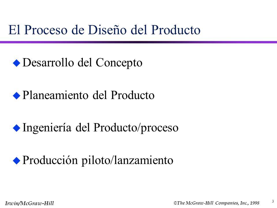 © The McGraw-Hill Companies, Inc., 1998 Irwin/McGraw-Hill 3 El Proceso de Diseño del Producto u Desarrollo del Concepto u Planeamiento del Producto u