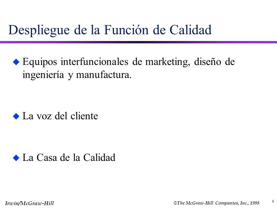 © The McGraw-Hill Companies, Inc., 1998 Irwin/McGraw-Hill 6 Despliegue de la Función de Calidad u Equipos interfuncionales de marketing, diseño de ing