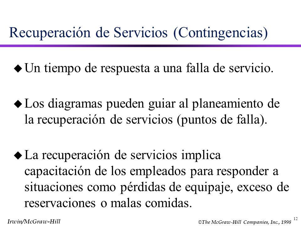 © The McGraw-Hill Companies, Inc., 1998 Irwin/McGraw-Hill 12 Recuperación de Servicios (Contingencias) u Un tiempo de respuesta a una falla de servici