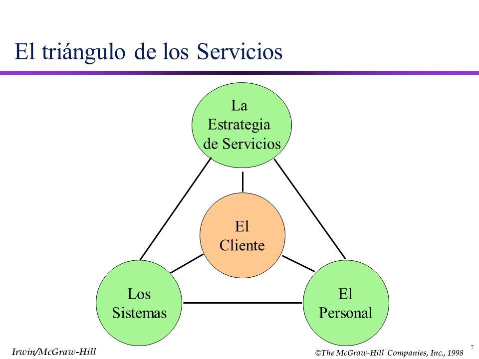 © The McGraw-Hill Companies, Inc., 1998 Irwin/McGraw-Hill 7 El triángulo de los Servicios El Cliente La Estrategia de Servicios El Personal Los Sistem