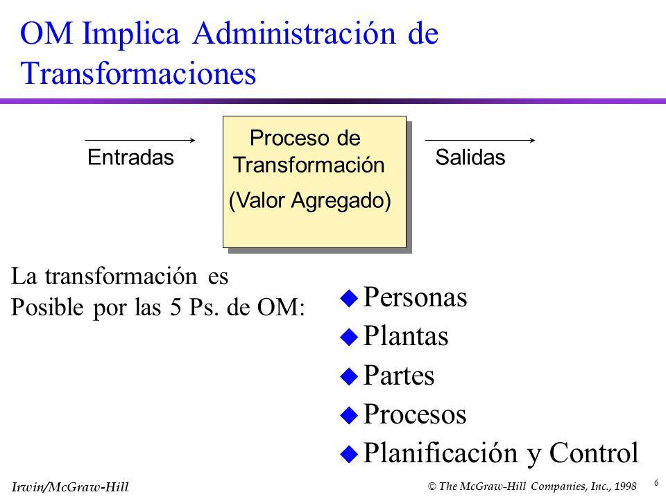 Irwin/McGraw-Hill © The McGraw-Hill Companies, Inc., 1998 6 OM Implica Administración de Transformaciones EntradasSalidas u Personas u Plantas u Parte