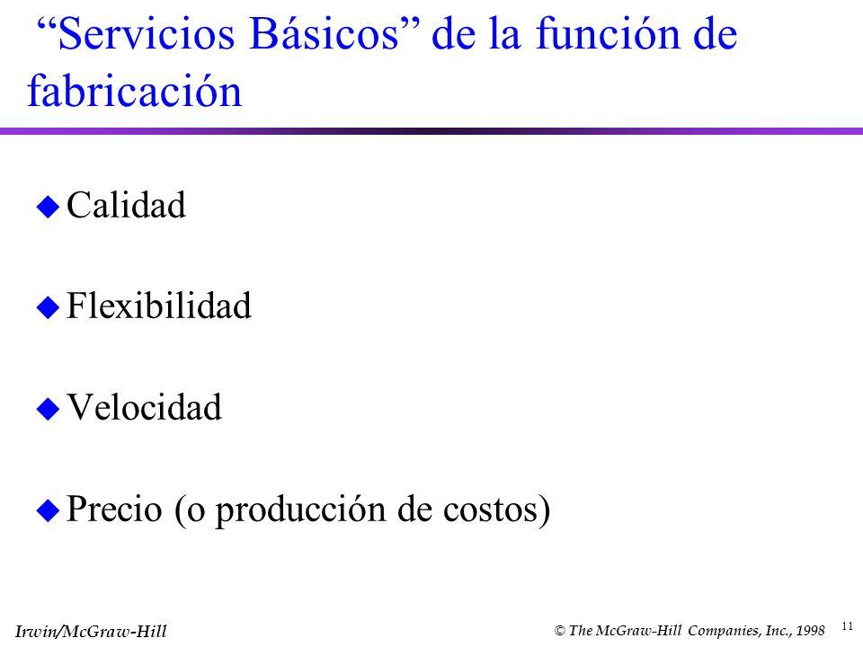 Irwin/McGraw-Hill © The McGraw-Hill Companies, Inc., 1998 11 Servicios Básicos de la función de fabricación u Calidad u Flexibilidad u Velocidad u Pre