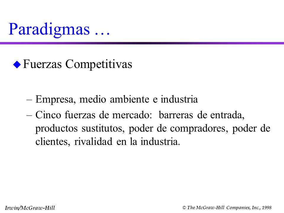 Irwin/McGraw-Hill © The McGraw-Hill Companies, Inc., 1998 Paradigmas … u Fuerzas Competitivas –Empresa, medio ambiente e industria –Cinco fuerzas de m