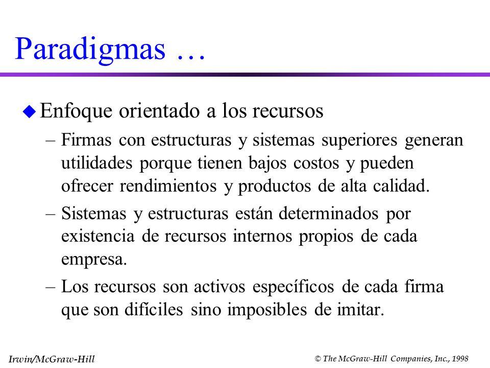 Irwin/McGraw-Hill © The McGraw-Hill Companies, Inc., 1998 Paradigmas … u Enfoque orientado a los recursos –Firmas con estructuras y sistemas superiore