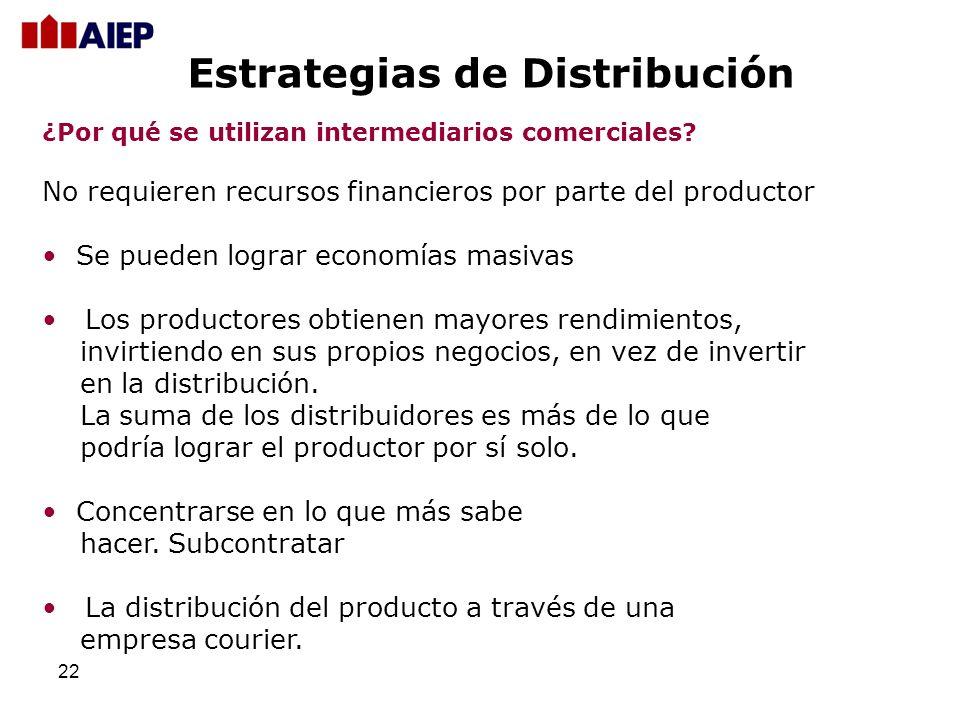 21 Estarán dados según el número de intermediarios entre el productor y el comprador Canal cero o directo: Venta x internet o tienda propia Canal de 1
