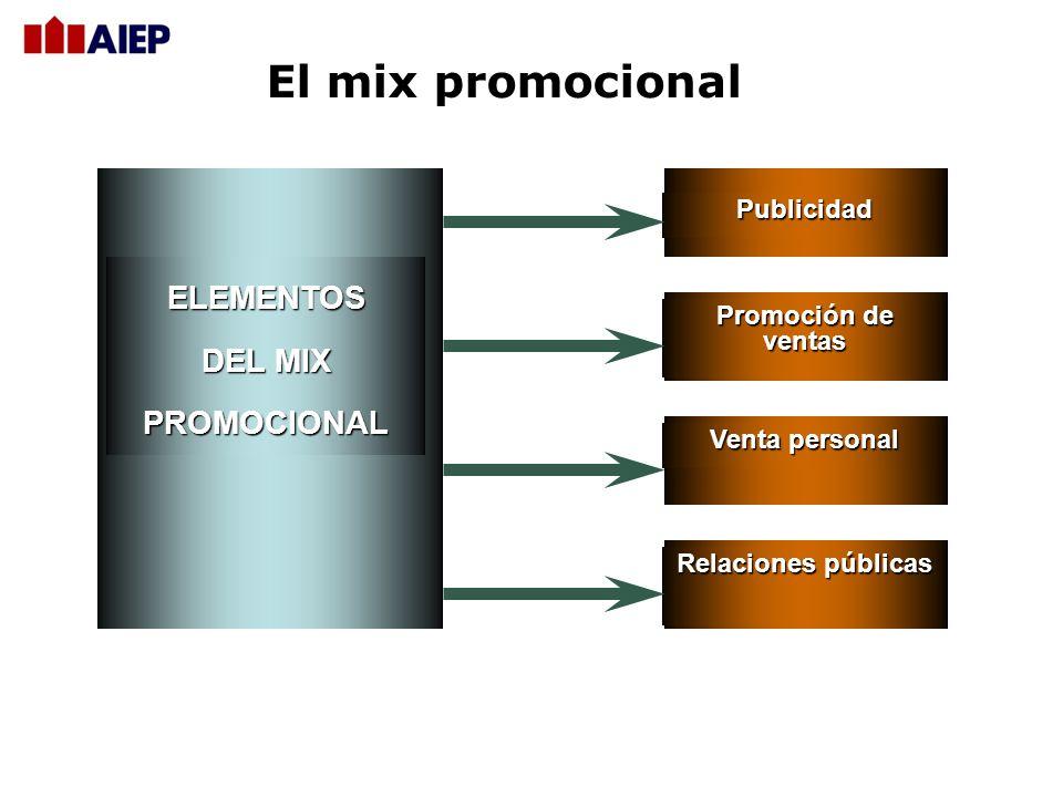 NÚMERO DE INTERMEDIARIOS RESPONSABILIDAD DE LOS MIEMBROS DEL CANAL TIPOS Equipo de ventas Intermediarios Marketing Directo Brokers y agentes Minorista