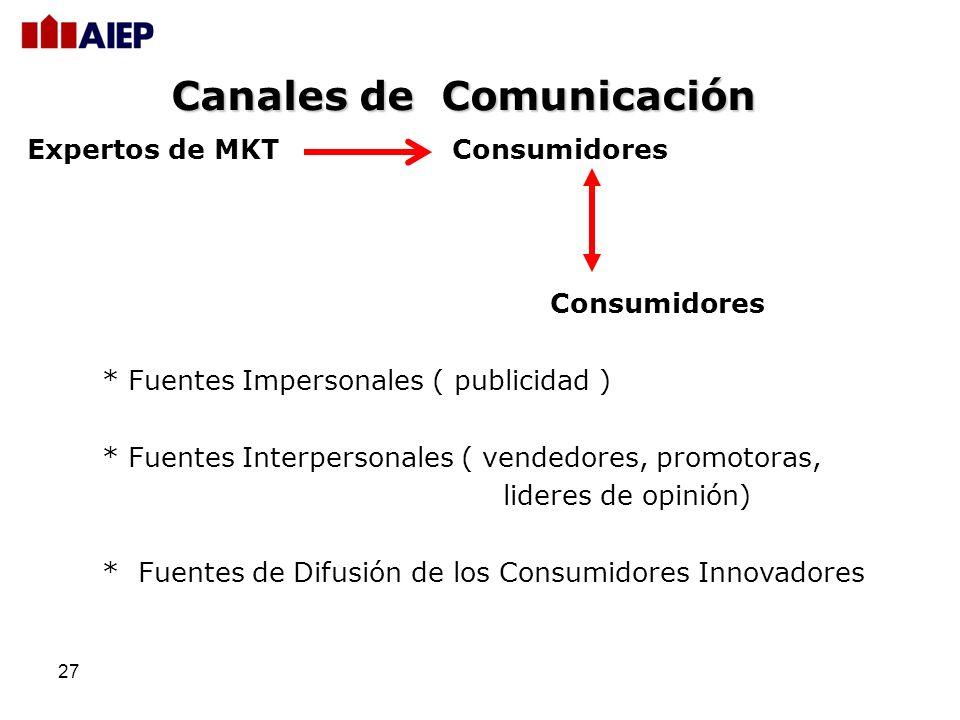 El mix promocional Publicidad Relaciones públicas Promoción de ventas Venta personal ELEMENTOS DEL MIX PROMOCIONAL