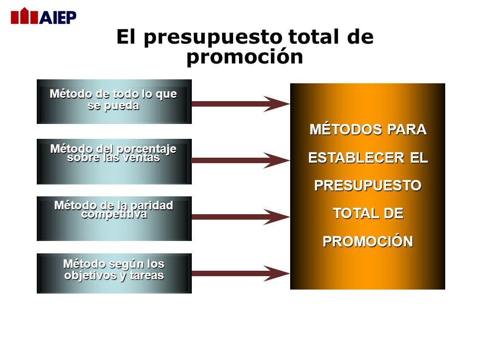 27 Expertos de MKT Consumidores Consumidores * Fuentes Impersonales ( publicidad ) * Fuentes Interpersonales ( vendedores, promotoras, lideres de opin