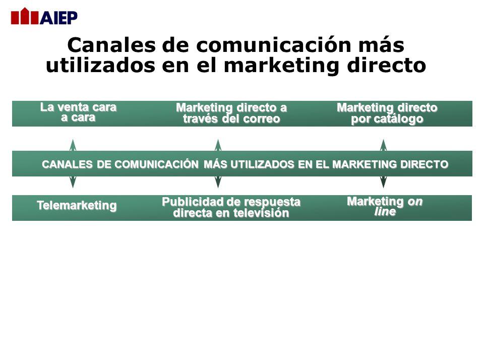 29 Incluye: Publicidad Pagada (advertising) Promoción de Ventas(sale promotion) Marketing Directo (direct MKT) Publicidad No Pagada (publicity) Basado
