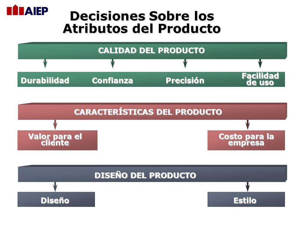 Decisiones Sobre los Atributos del Producto CALIDAD DEL PRODUCTO CARACTERÍSTICAS DEL PRODUCTO Costo para la empresa Valor para el cliente Diseño DISEÑO DEL PRODUCTO Estilo Durabilidad Facilidad de uso ConfianzaPrecisión