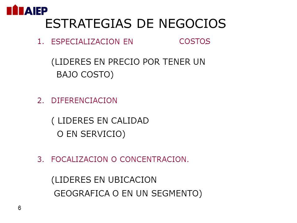 6 ESTRATEGIAS DE NEGOCIOS 1.ESPECIALIZACION EN COSTOS.