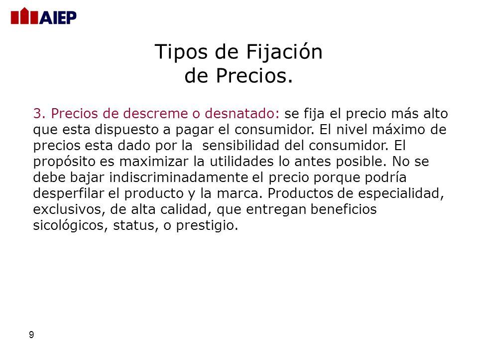 8 Tipos de Fijación de Precios. 1.Precios de penetración de mercado: se fija el precio más bajo posible en base a la estructura de costos. El precio p
