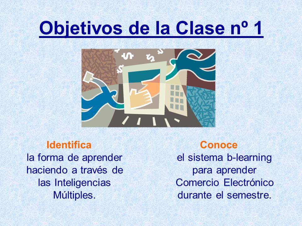 Objetivos de la Clase nº 1 Identifica la forma de aprender haciendo a través de las Inteligencias Múltiples. Conoce el sistema b-learning para aprende