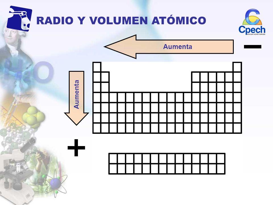 Aumenta RADIO Y VOLUMEN ATÓMICO Aumenta