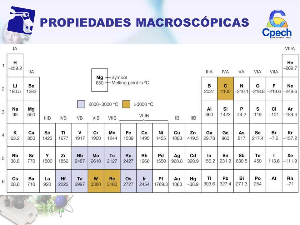 PROPIEDADES MACROSCÓPICAS Características de los materiales que pueden ser registradas a simple vista ejemplo Punto de FusiónPunto de Ebullición Tempe