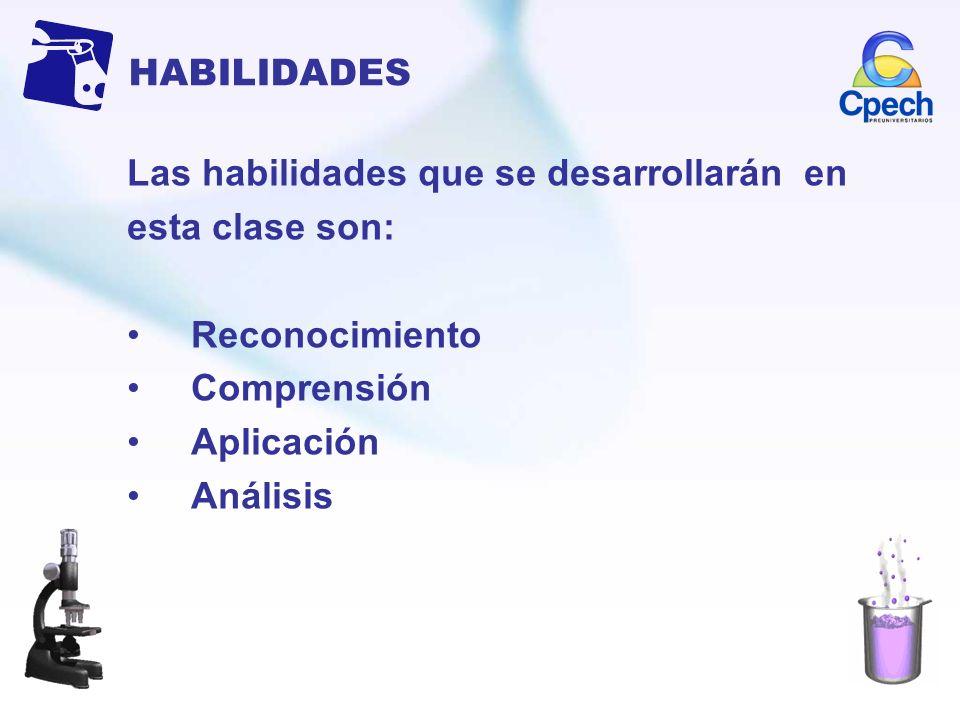 HABILIDADES Las habilidades que se desarrollarán en esta clase son: Reconocimiento Comprensión Aplicación Análisis