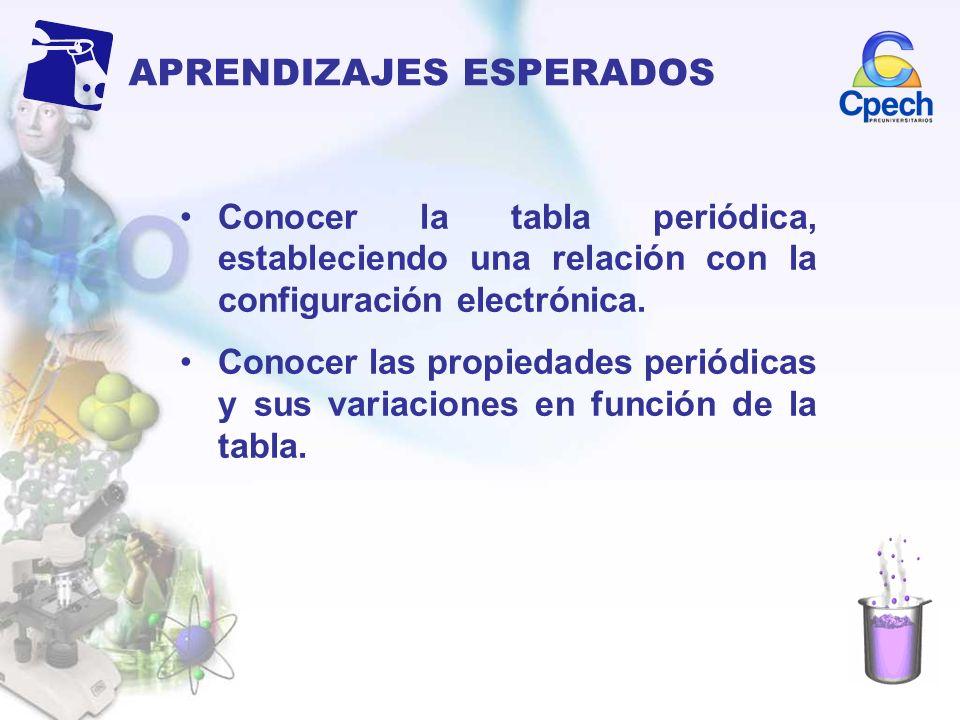APRENDIZAJES ESPERADOS Conocer la tabla periódica, estableciendo una relación con la configuración electrónica. Conocer las propiedades periódicas y s