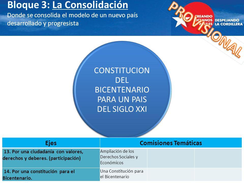 Bloque 3: La Consolidación Donde se consolida el modelo de un nuevo país desarrollado y progresista CONSTITUCION DEL BICENTENARIO PARA UN PAIS DEL SIG