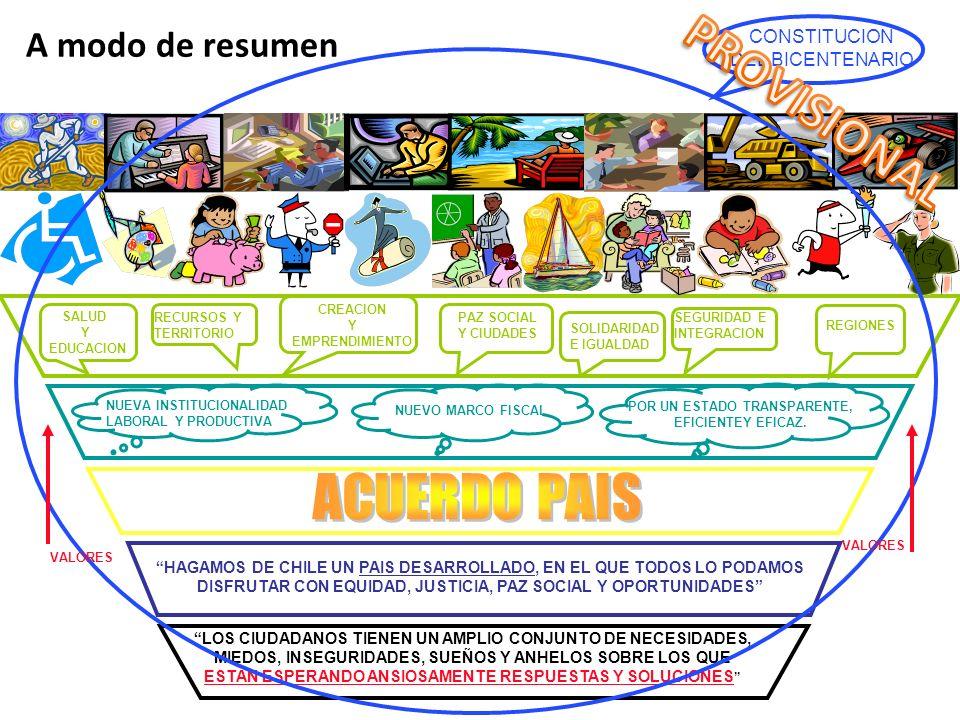 SALUD Y EDUCACION RECURSOS Y TERRITORIO CREACION Y EMPRENDIMIENTO PAZ SOCIAL Y CIUDADES SEGURIDAD E INTEGRACION REGIONES NUEVA INSTITUCIONALIDAD LABOR
