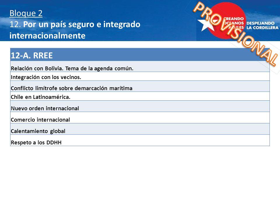 Bloque 2 12. Por un país seguro e integrado internacionalmente 12-A. RREE Relación con Bolivia. Tema de la agenda común. Integración con los vecinos.