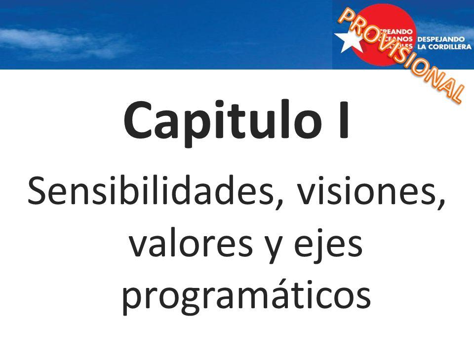 Visiones HAGAMOS DE CHILE UN PAIS DESARROLLADO, CON EQUIDAD, JUSTICIA, PAZ SOCIAL Y OPORTUNIDADES PARA TODOS.