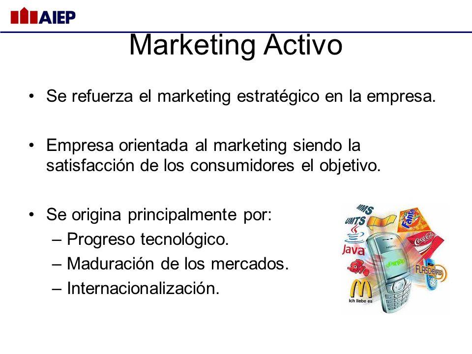 Marketing Activo Se refuerza el marketing estratégico en la empresa. Empresa orientada al marketing siendo la satisfacción de los consumidores el obje
