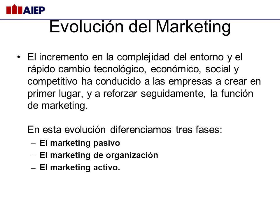Evolución del Marketing El incremento en la complejidad del entorno y el rápido cambio tecnológico, económico, social y competitivo ha conducido a las