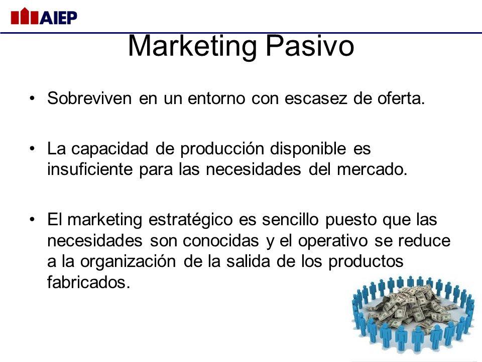 Marketing Pasivo Sobreviven en un entorno con escasez de oferta. La capacidad de producción disponible es insuficiente para las necesidades del mercad