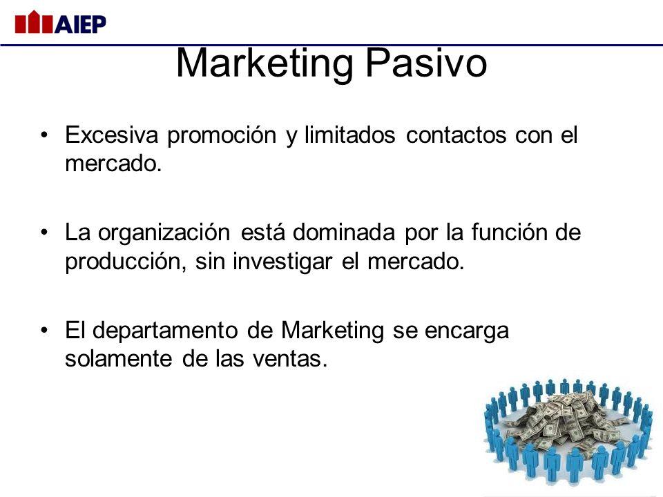 Marketing Pasivo Excesiva promoción y limitados contactos con el mercado. La organización está dominada por la función de producción, sin investigar e