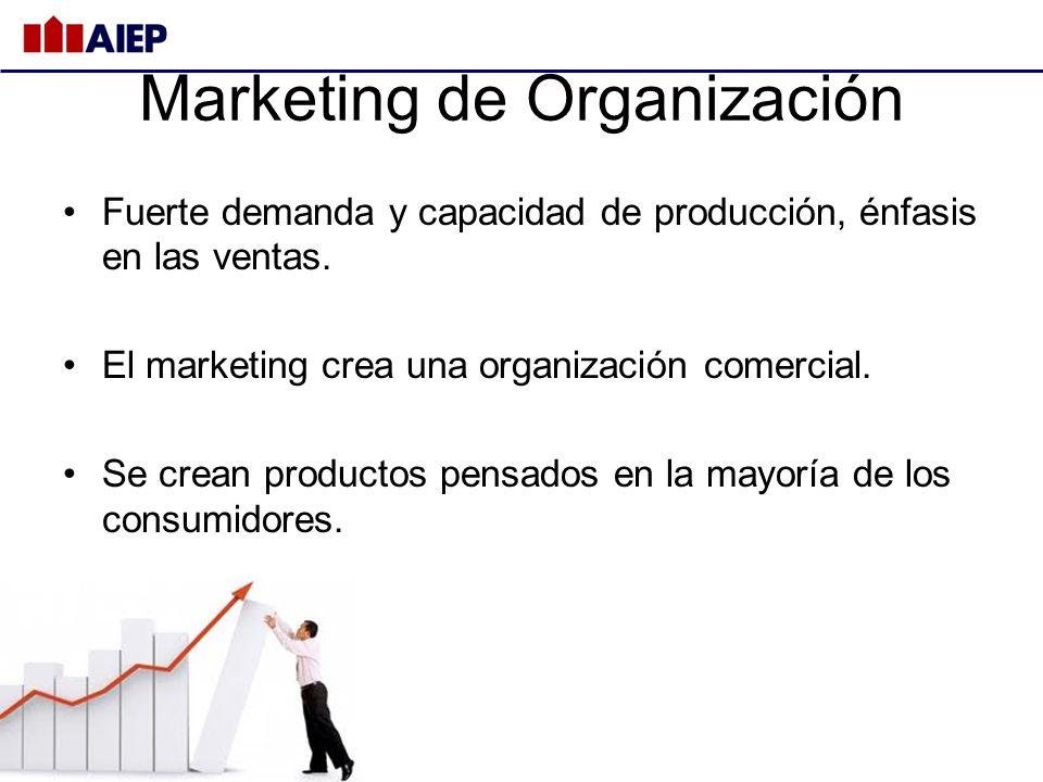 Marketing de Organización Fuerte demanda y capacidad de producción, énfasis en las ventas. El marketing crea una organización comercial. Se crean prod