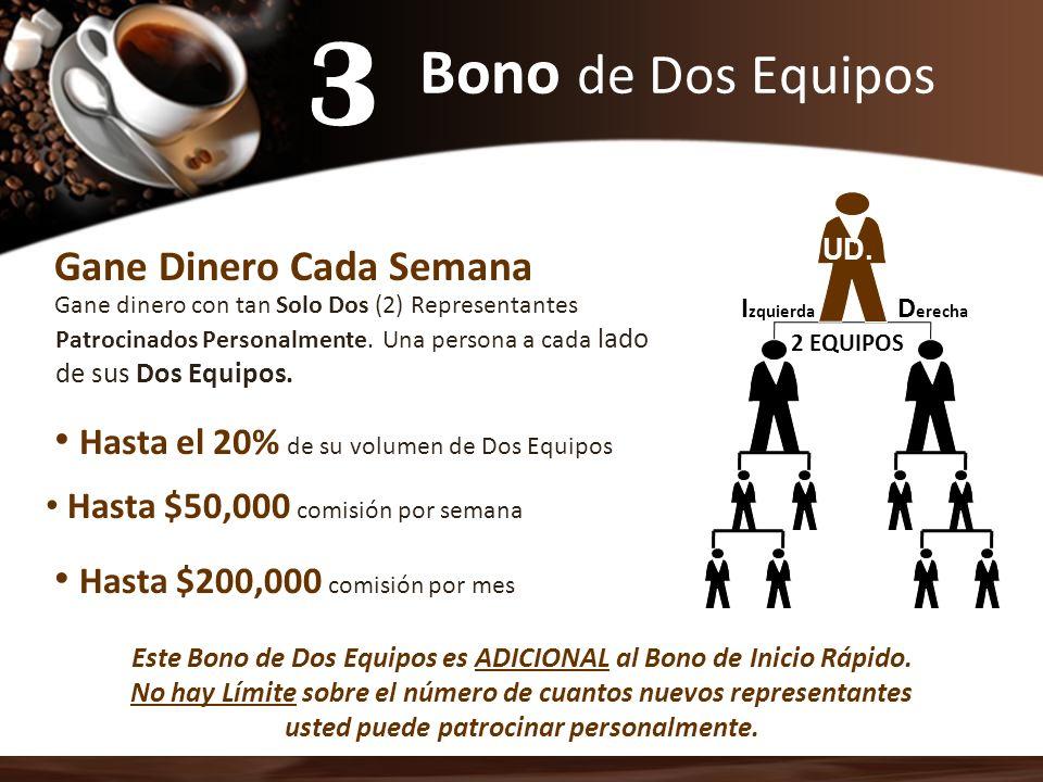 Bono de Dos Equipos Gane Dinero Cada Semana Gane dinero con tan Solo Dos (2) Representantes Patrocinados Personalmente. Una persona a cada lado de sus