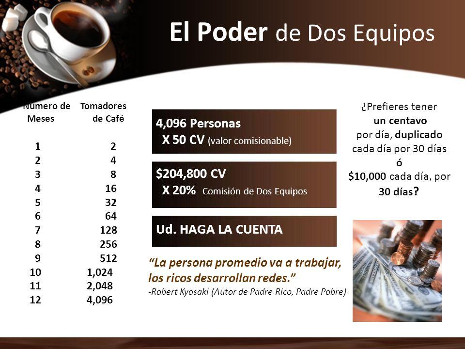 El Poder de Dos Equipos 1 2 2 4 3 8 4 16 5 32 6 64 7 128 8 256 9 512 10 1,024 11 2,048 12 4,096 La persona promedio va a trabajar, los ricos desarroll