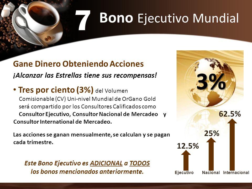 Bono Ejecutivo Mundial Gane Dinero Obteniendo Acciones Este Bono Ejecutivo es ADICIONAL a TODOS los bonos mencionados anteriormente. 73% ¡Alcanzar las
