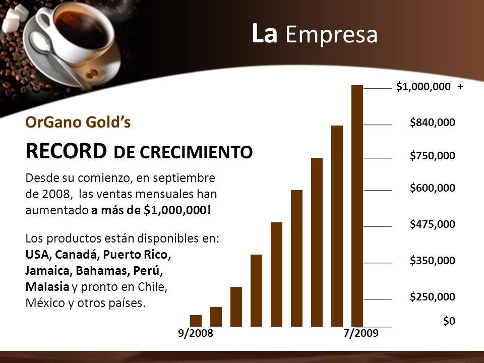 La Empresa $0 $1,000,000 + 9/20087/2009 OrGano Golds RECORD DE CRECIMIENTO $840,000 $750,000 $600,000 $475,000 $350,000 $250,000 Desde su comienzo, en