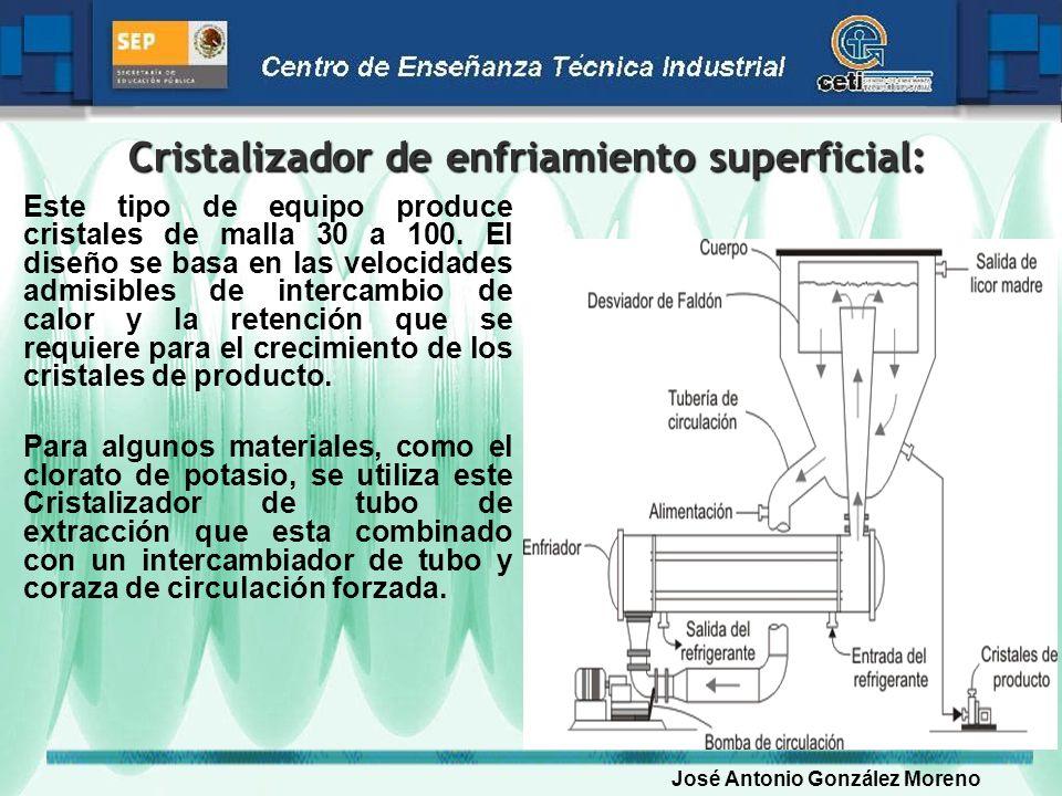 Cristalizador de enfriamiento superficial: Este tipo de equipo produce cristales de malla 30 a 100. El diseño se basa en las velocidades admisibles de