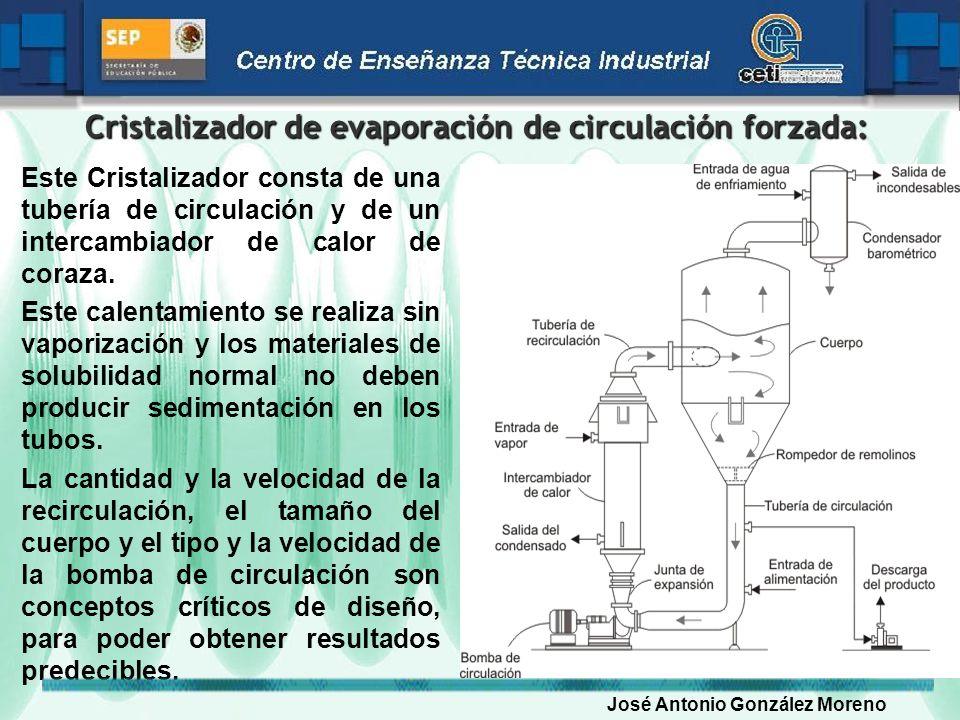 Cristalizador de evaporación de circulación forzada: Este Cristalizador consta de una tubería de circulación y de un intercambiador de calor de coraza