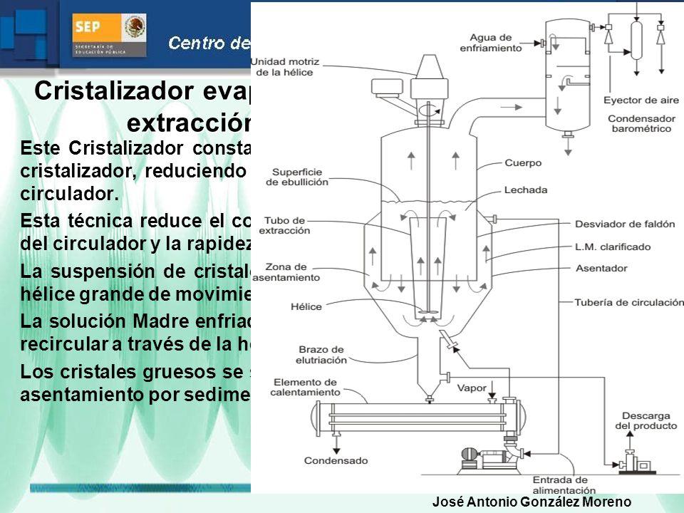 Cristalizador evaporador de desviador y tubo de extracción (DTB, Cristalizador evaporador de desviador y tubo de extracción (DTB, Draft Tube Bafle). E