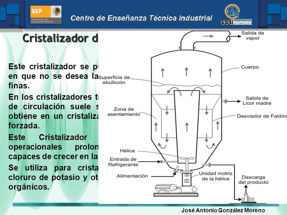 Cristalizador de tubo de extracción (DT, Draft Tube): Este cristalizador se puede emplear en sistemas en que no se desea la destrucción de partículas