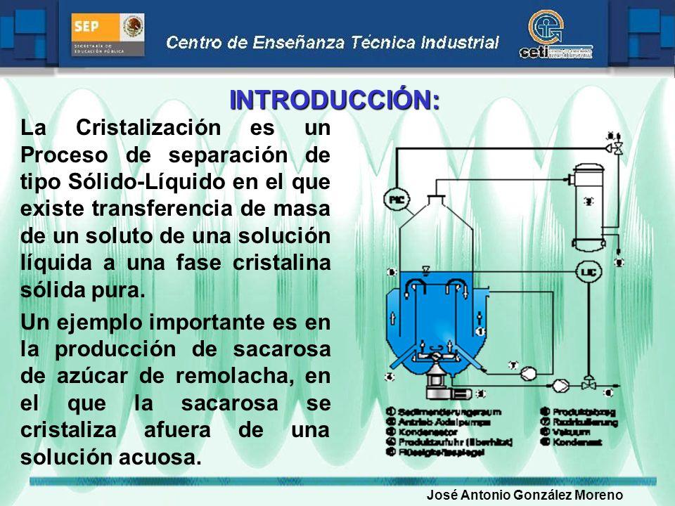 INTRODUCCIÓN: La Cristalización es un Proceso de separación de tipo Sólido-Líquido en el que existe transferencia de masa de un soluto de una solución