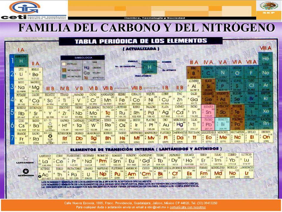 FAMILIA DEL CARBONO Y DEL NITRÓGENO