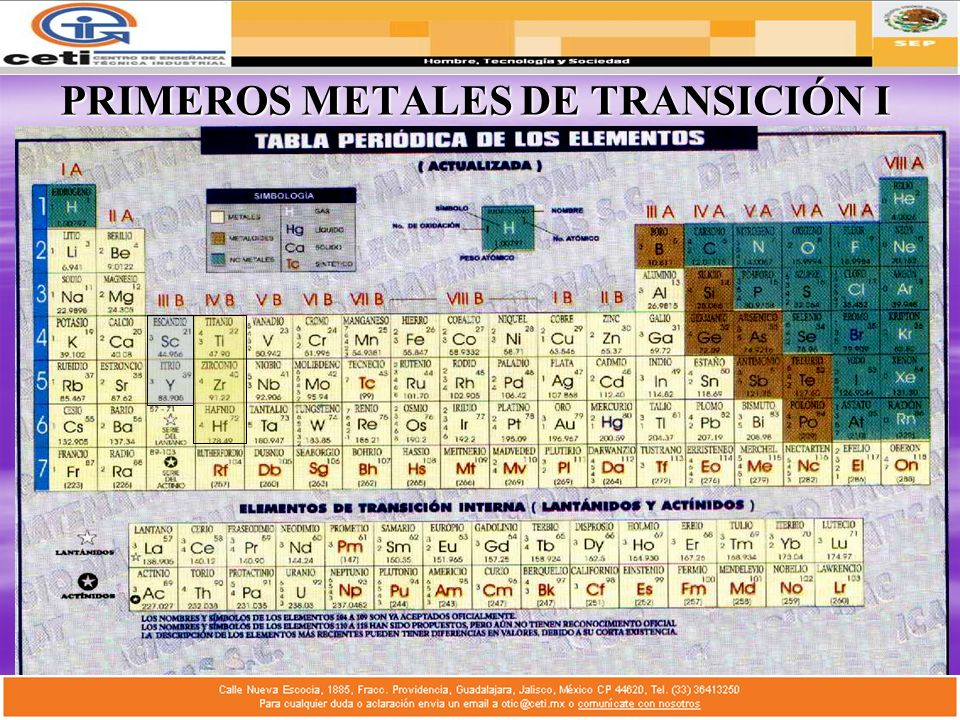 PRIMEROS METALES DE TRANSICIÓN I