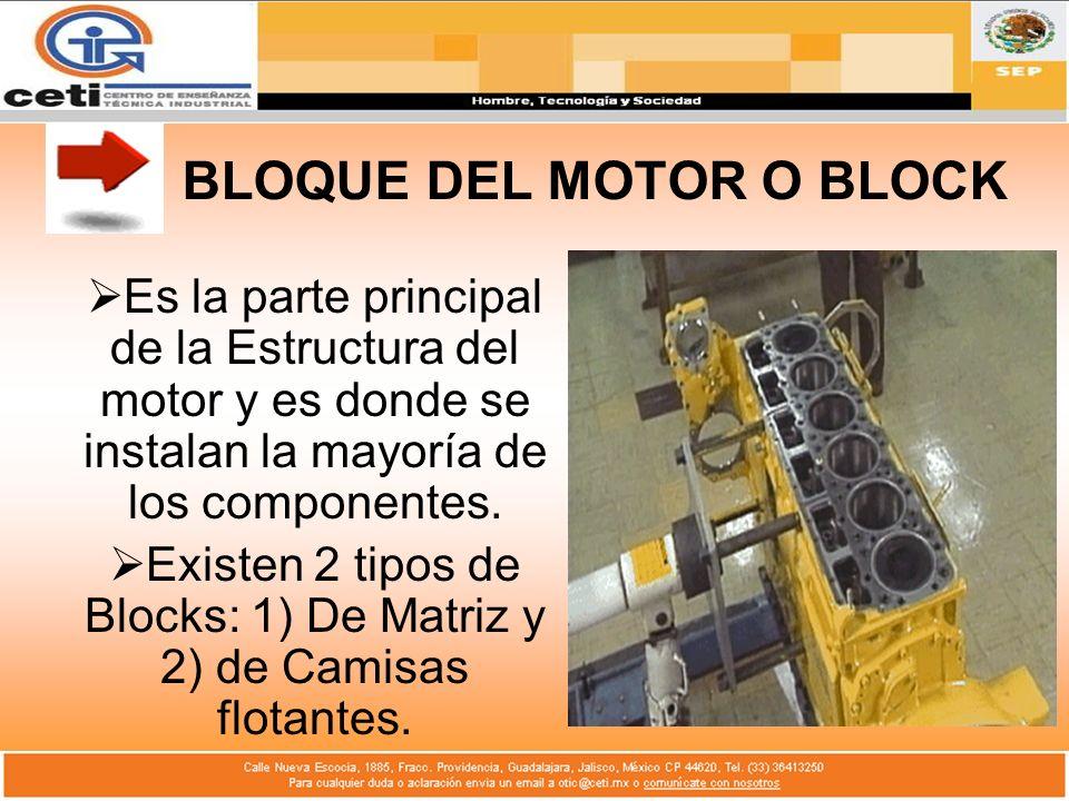 BLOQUE DEL MOTOR O BLOCK Es la parte principal de la Estructura del motor y es donde se instalan la mayoría de los componentes. Existen 2 tipos de Blo