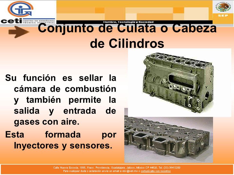 Conjunto de Culata o Cabeza de Cilindros Su función es sellar la cámara de combustión y también permite la salida y entrada de gases con aire. Esta fo