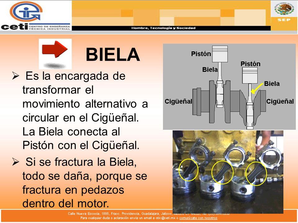 BIELA Es la encargada de transformar el movimiento alternativo a circular en el Cigüeñal. La Biela conecta al Pistón con el Cigüeñal. Si se fractura l